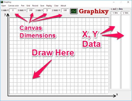 Graphixy Interface