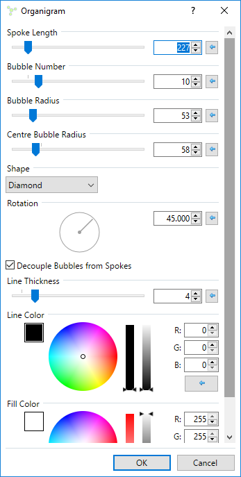 Organigram Interface