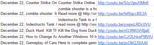 youtube videos spreadsheet