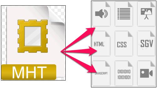 Convert MHT Files to Standard HTML Files