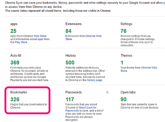 Bookmark Count in Chrome Sync