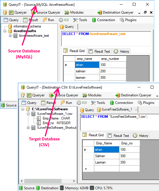 QueryIt Source Target Data