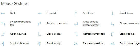 edge extension to control edge by mouse