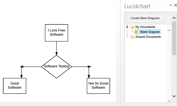 Microsoft Word Add-In To Insert Flowcharts, UML Diagrams
