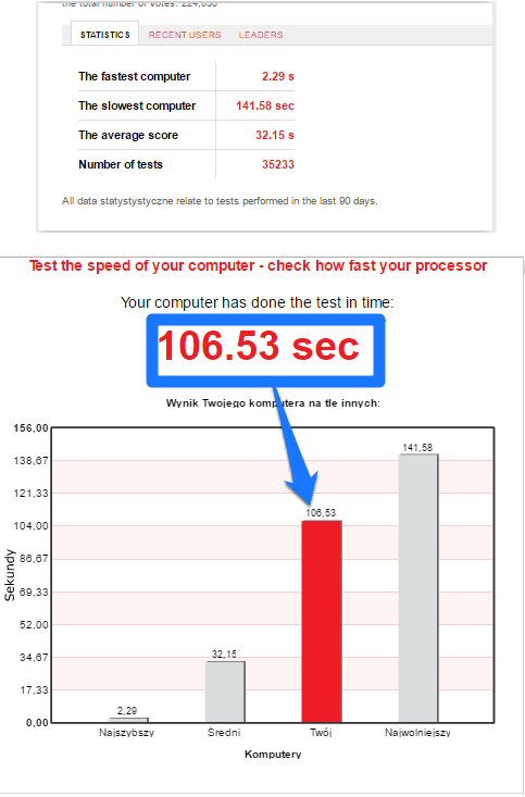 komputer_ CPU_Test_Online