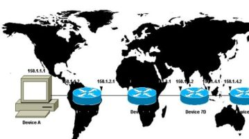 3 Free Visual Traceroute Mapper Software For Windows