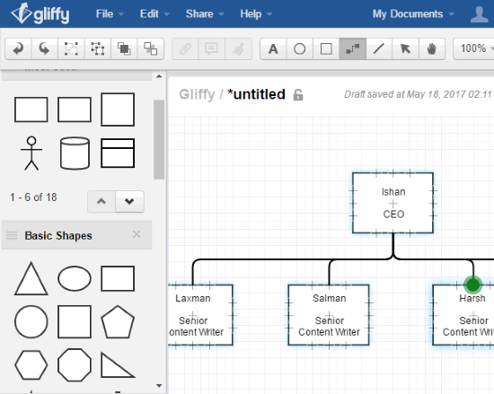 Create Org chart online with Gliffy