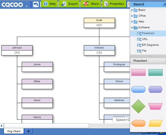 cacoo- create organization chart online