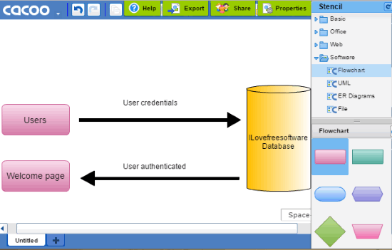 web tool to draw data flow diagrams online