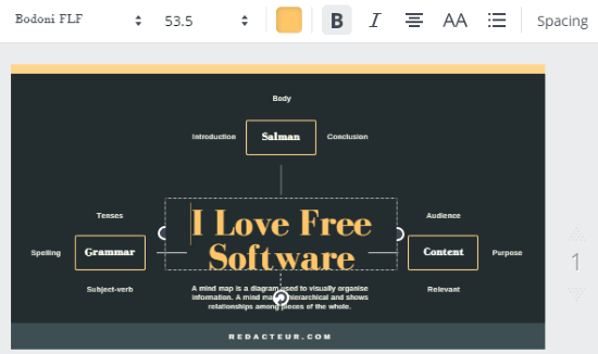 5 Collaborative Mind Mapping Websites to Create Mind Map