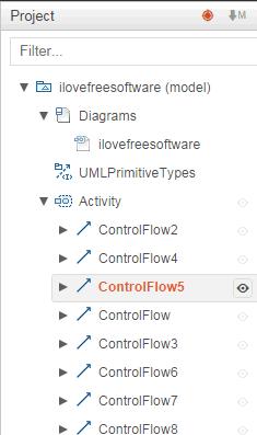 project tab- genmymodel