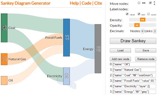 online sankey diagram generator