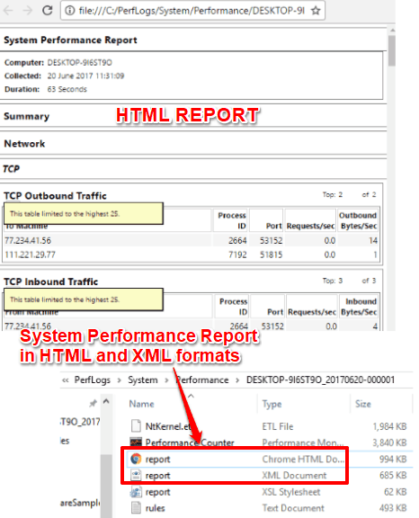 system performance report saved in folder