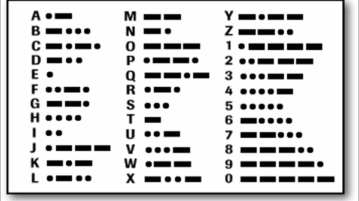 5 Free Morse Code Decoder Websites to Translate Morse Code to Text