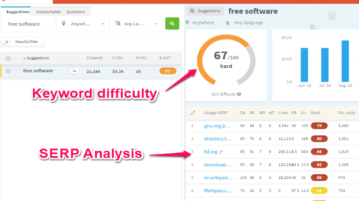 5 free online keyword difficulty tools