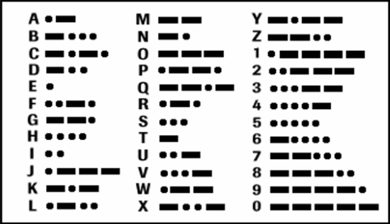Morse Code Decoder Websites to Translate Morse Code to Text