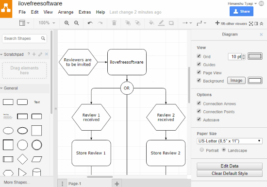 5 Free Websites To Create Flow Diagram Online