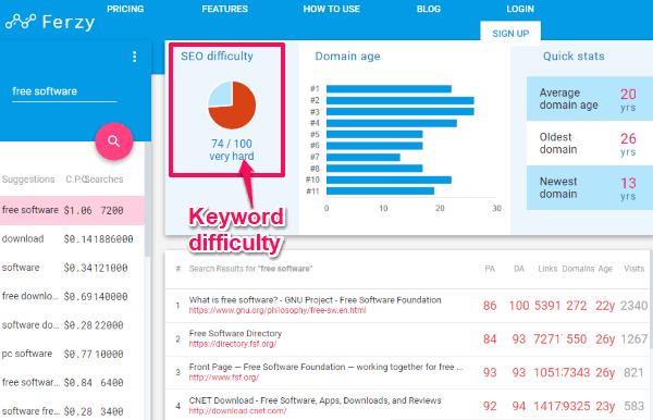 ferzy- keyword difficulty tool free online