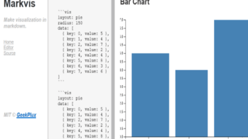 free online tool to create charts from markdown