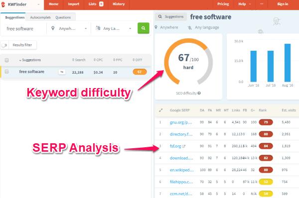 kwfinder- online keyword difficulty tool