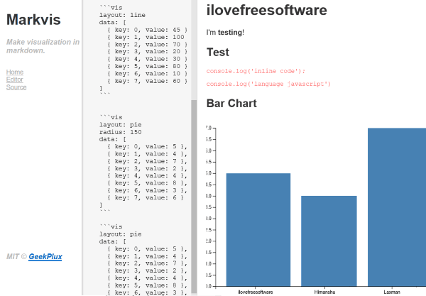 markvis- generate charts from markdown