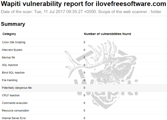 wapiti vulnerability report for ilovefreesoftware