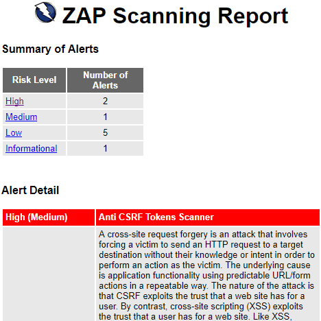 zap scanning report