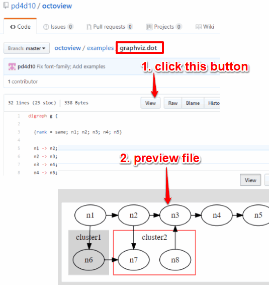 click view button to preview github file