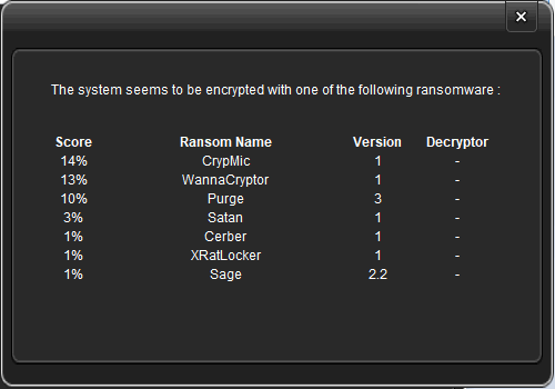 Ransomware Recognition Tool for Windows from Bitdefender