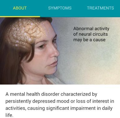 Check your Mental Health using Google's Clinical Depression Tool