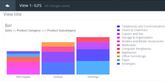 MySQL, MSSQL, CSV, Postgre Database Visualization Tool
