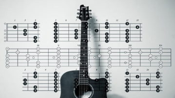 Software to Convert Chord, ChordPro Guitar Sheets to PDF