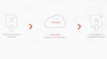 free online ppt translation