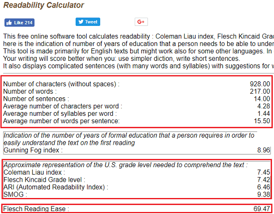 readability calculator by online utilities
