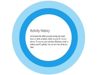 stop cortana from collecting activities in windows 10