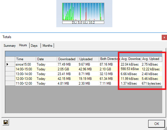 BitMeter II log download speed in windows