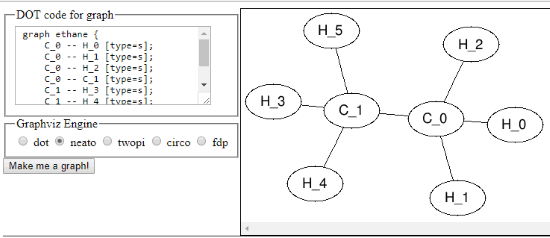 Erdos interface