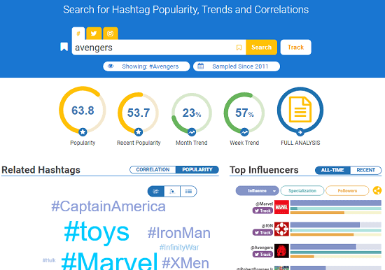 Hashtagify search the popularity of hashtags
