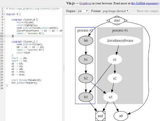 Viz.js interface