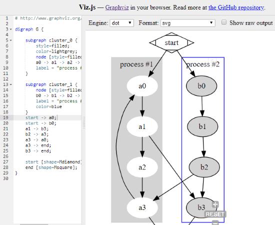 Viz.js website