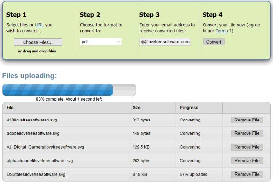 Zamzar SVG to PDF