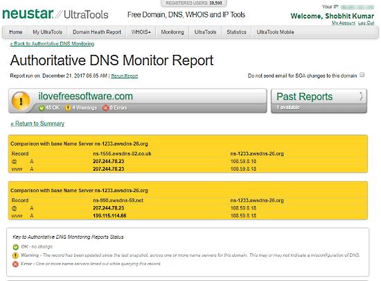 Ultra Tools: free dns monitoring