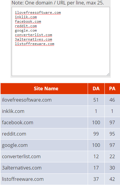 domain authority checker by seoweather