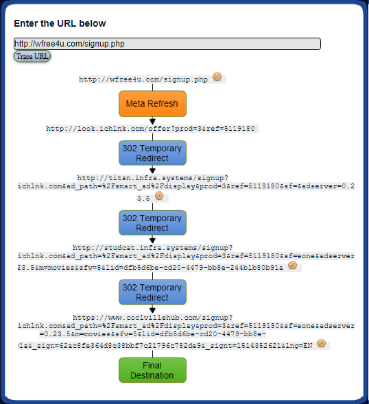 redirect detective trace redirects online