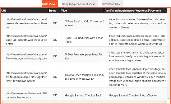 Bulk URL tool to extract meta tags