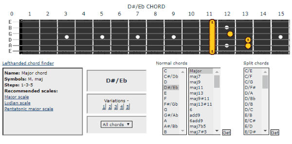 10 Free Guitar Chord Generator Websites