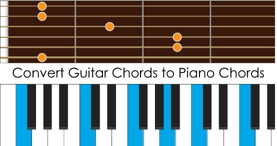 guitar chords to piano chords