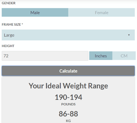 5 Best Online Ideal Weight Calculator Websites