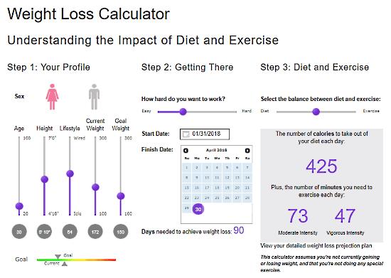 LifeSpanFitness.com: calorie calculator for weight loss