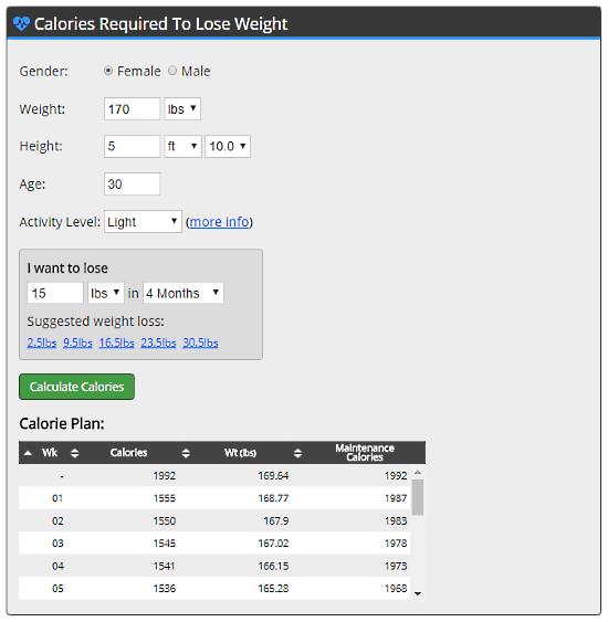 HealthyWeightForum.org: calorie calculator for weight loss